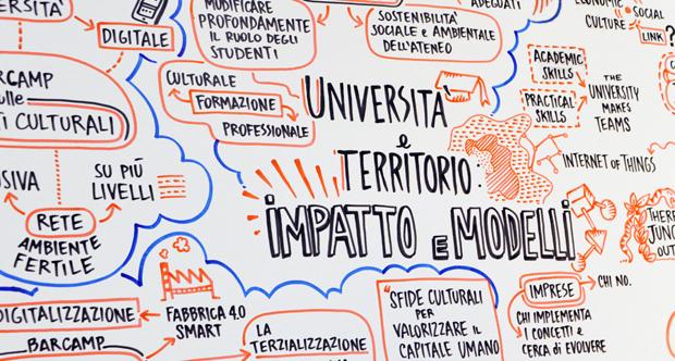 Università e territorio